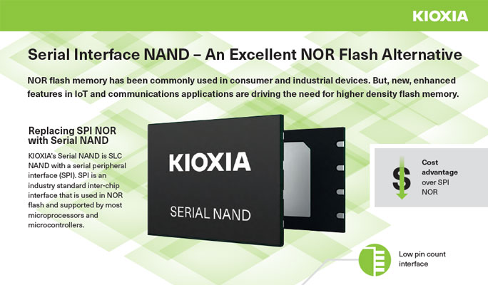 Serial Interface NAND – An Excellent NOR Flash Alternative